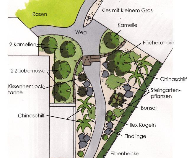 Gartenplan_Skizze_