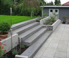 Klar strukturierter Treppenaufgang